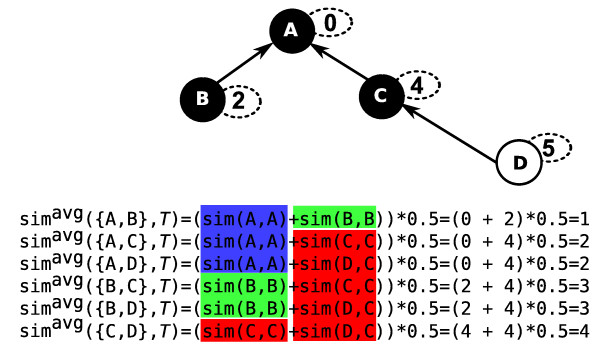 http://static-content.springer.com/image/art%3A10.1186%2F1471-2105-12-441/MediaObjects/12859_2011_4959_Fig2_HTML.jpg