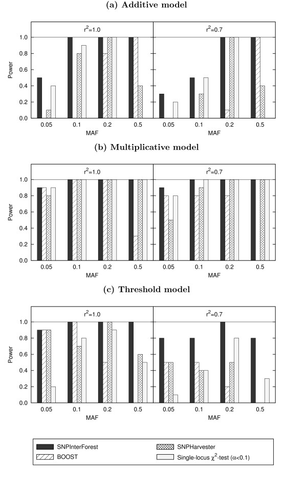 http://static-content.springer.com/image/art%3A10.1186%2F1471-2105-12-469/MediaObjects/12859_2011_4993_Fig1_HTML.jpg
