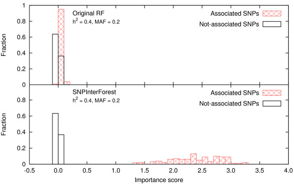 http://static-content.springer.com/image/art%3A10.1186%2F1471-2105-12-469/MediaObjects/12859_2011_4993_Fig2_HTML.jpg
