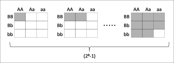 http://static-content.springer.com/image/art%3A10.1186%2F1471-2105-12-469/MediaObjects/12859_2011_4993_Fig3_HTML.jpg