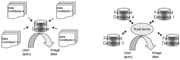 http://static-content.springer.com/image/art%3A10.1186%2F1471-2105-12-487/MediaObjects/12859_2011_5041_Fig1_HTML.jpg