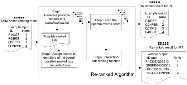 http://static-content.springer.com/image/art%3A10.1186%2F1471-2105-12-60/MediaObjects/12859_2010_4432_Fig6_HTML.jpg