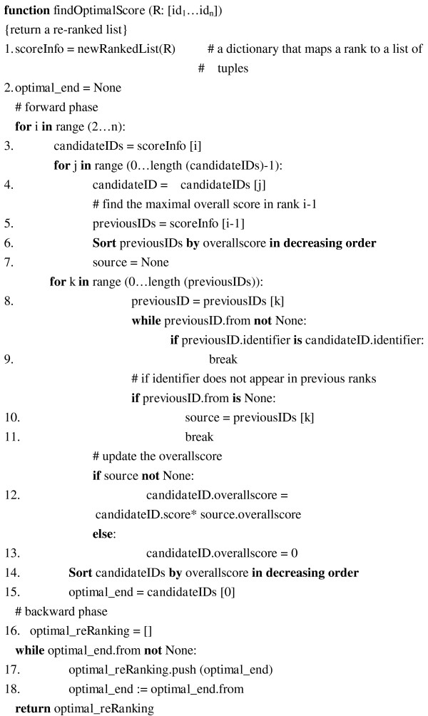 http://static-content.springer.com/image/art%3A10.1186%2F1471-2105-12-60/MediaObjects/12859_2010_4432_Fig9_HTML.jpg