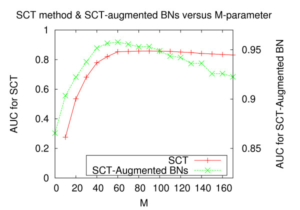 http://static-content.springer.com/image/art%3A10.1186%2F1471-2105-12-7/MediaObjects/12859_2010_4324_Fig15_HTML.jpg