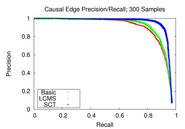 http://static-content.springer.com/image/art%3A10.1186%2F1471-2105-12-7/MediaObjects/12859_2010_4324_Fig3_HTML.jpg