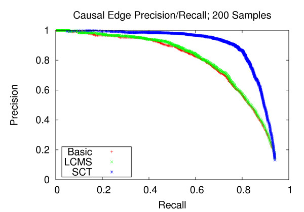 http://static-content.springer.com/image/art%3A10.1186%2F1471-2105-12-7/MediaObjects/12859_2010_4324_Fig5_HTML.jpg