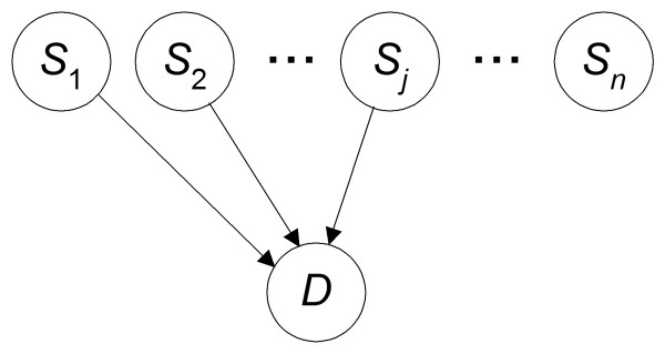 http://static-content.springer.com/image/art%3A10.1186%2F1471-2105-12-89/MediaObjects/12859_2010_4469_Fig3_HTML.jpg