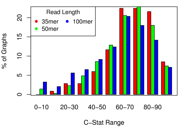 http://static-content.springer.com/image/art%3A10.1186%2F1471-2105-12-95/MediaObjects/12859_2010_4498_Fig2_HTML.jpg
