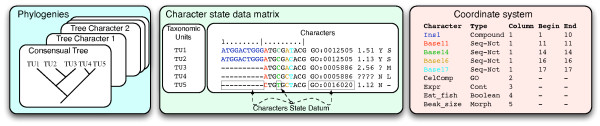 http://static-content.springer.com/image/art%3A10.1186%2F1471-2105-12-98/MediaObjects/12859_2010_4490_Fig2_HTML.jpg