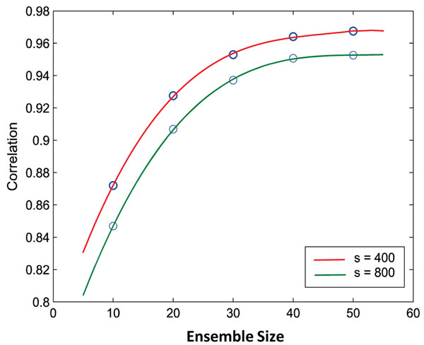 http://static-content.springer.com/image/art%3A10.1186%2F1471-2105-12-S1-S10/MediaObjects/12859_2011_4368_Fig3_HTML.jpg