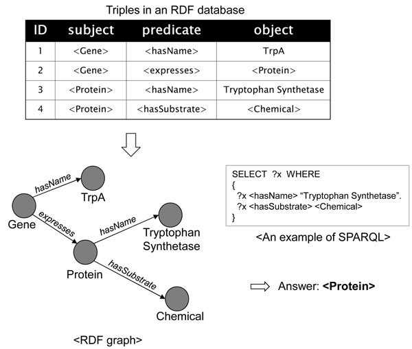 http://static-content.springer.com/image/art%3A10.1186%2F1471-2105-12-S2-S6/MediaObjects/12859_2011_4454_Fig1_HTML.jpg