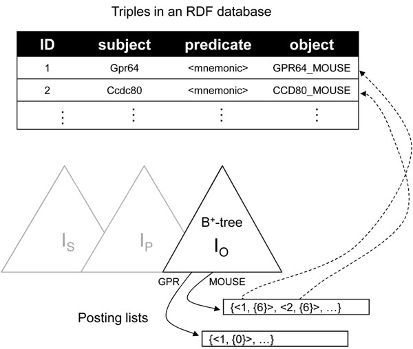http://static-content.springer.com/image/art%3A10.1186%2F1471-2105-12-S2-S6/MediaObjects/12859_2011_4454_Fig2_HTML.jpg
