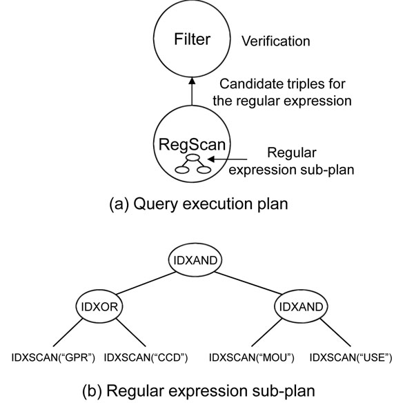 http://static-content.springer.com/image/art%3A10.1186%2F1471-2105-12-S2-S6/MediaObjects/12859_2011_4454_Fig4_HTML.jpg