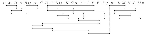 http://static-content.springer.com/image/art%3A10.1186%2F1471-2105-12-S9-S20/MediaObjects/12859_2011_4827_Fig3_HTML.jpg
