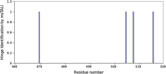 http://static-content.springer.com/image/art%3A10.1186%2F1471-2105-13-105/MediaObjects/12859_2011_5400_Fig1_HTML.jpg
