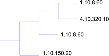 http://static-content.springer.com/image/art%3A10.1186%2F1471-2105-13-105/MediaObjects/12859_2011_5400_Fig5_HTML.jpg
