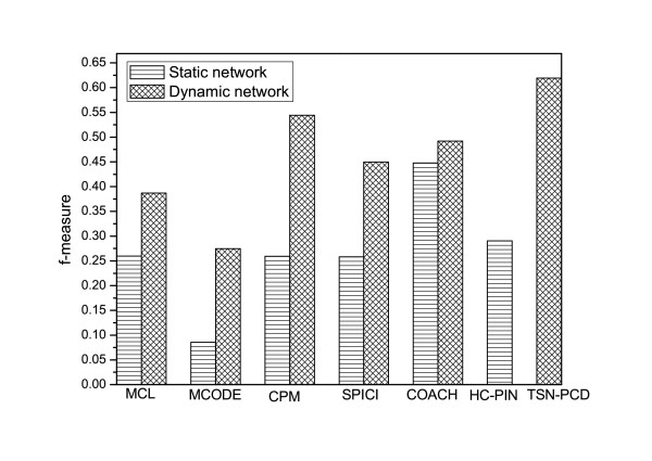 http://static-content.springer.com/image/art%3A10.1186%2F1471-2105-13-109/MediaObjects/12859_2011_5315_Fig8_HTML.jpg