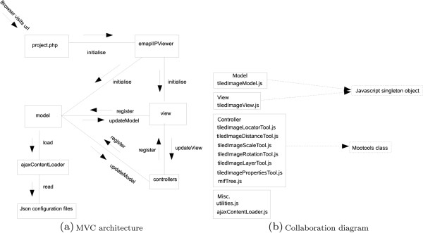 http://static-content.springer.com/image/art%3A10.1186%2F1471-2105-13-122/MediaObjects/12859_2011_5273_Fig3_HTML.jpg