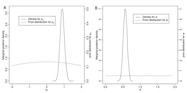 http://static-content.springer.com/image/art%3A10.1186%2F1471-2105-13-137/MediaObjects/12859_2011_5451_Fig2_HTML.jpg