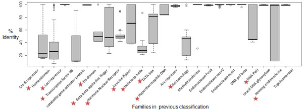 http://static-content.springer.com/image/art%3A10.1186%2F1471-2105-13-165/MediaObjects/12859_2011_5391_Fig4_HTML.jpg