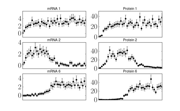 http://static-content.springer.com/image/art%3A10.1186%2F1471-2105-13-181/MediaObjects/12859_2012_5553_Fig6_HTML.jpg