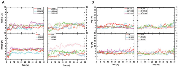 http://static-content.springer.com/image/art%3A10.1186%2F1471-2105-13-184/MediaObjects/12859_2012_5458_Fig6_HTML.jpg