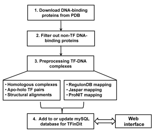 http://static-content.springer.com/image/art%3A10.1186%2F1471-2105-13-220/MediaObjects/12859_2012_5413_Fig1_HTML.jpg