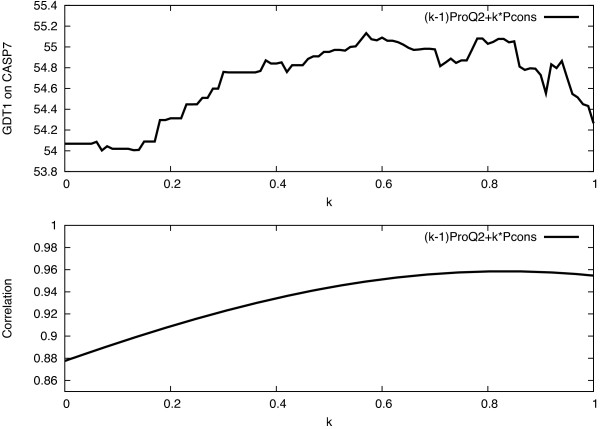 http://static-content.springer.com/image/art%3A10.1186%2F1471-2105-13-224/MediaObjects/12859_2012_5688_Fig1_HTML.jpg