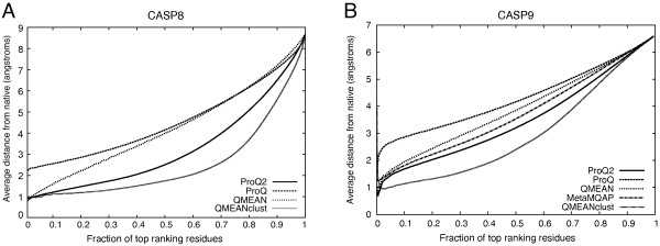 http://static-content.springer.com/image/art%3A10.1186%2F1471-2105-13-224/MediaObjects/12859_2012_5688_Fig2_HTML.jpg