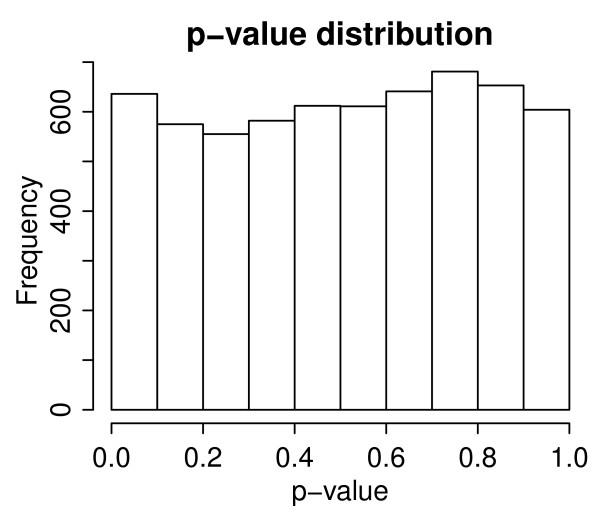 http://static-content.springer.com/image/art%3A10.1186%2F1471-2105-13-226/MediaObjects/12859_2011_5448_Fig1_HTML.jpg
