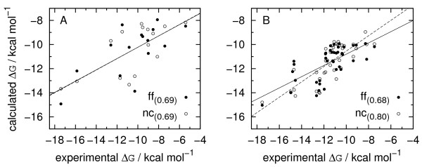 http://static-content.springer.com/image/art%3A10.1186%2F1471-2105-13-228/MediaObjects/12859_2012_5491_Fig3_HTML.jpg