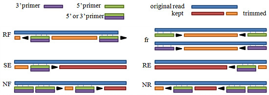 http://static-content.springer.com/image/art%3A10.1186%2F1471-2105-13-247/MediaObjects/12859_2012_5797_Fig5_HTML.jpg