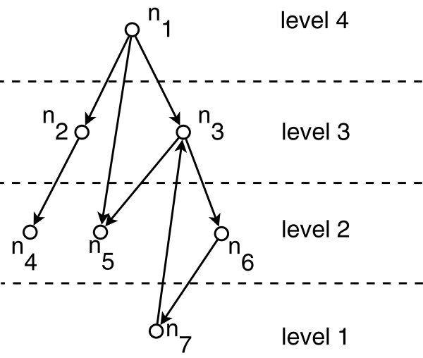 http://static-content.springer.com/image/art%3A10.1186%2F1471-2105-13-250/MediaObjects/12859_2012_5621_Fig2_HTML.jpg