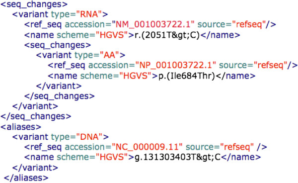 http://static-content.springer.com/image/art%3A10.1186%2F1471-2105-13-254/MediaObjects/12859_2012_5457_Fig3_HTML.jpg