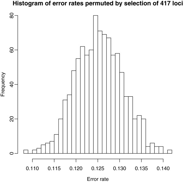 http://static-content.springer.com/image/art%3A10.1186%2F1471-2105-13-268/MediaObjects/12859_2012_5538_Fig2_HTML.jpg