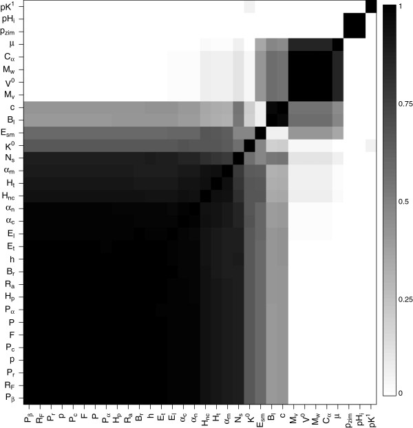 http://static-content.springer.com/image/art%3A10.1186%2F1471-2105-13-278/MediaObjects/12859_2011_5680_Fig8_HTML.jpg