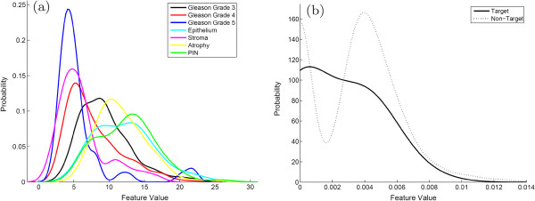 http://static-content.springer.com/image/art%3A10.1186%2F1471-2105-13-282/MediaObjects/12859_2012_5639_Fig2_HTML.jpg