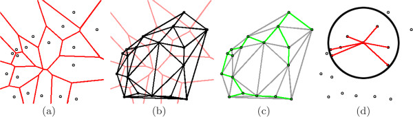 http://static-content.springer.com/image/art%3A10.1186%2F1471-2105-13-282/MediaObjects/12859_2012_5639_Fig5_HTML.jpg