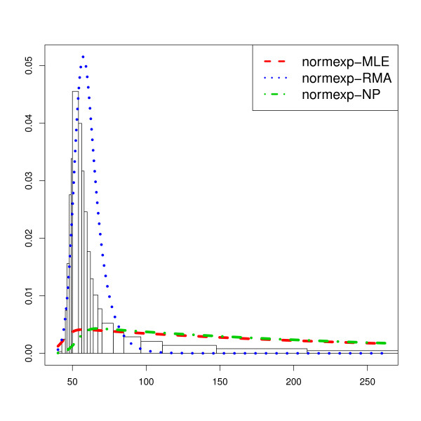 http://static-content.springer.com/image/art%3A10.1186%2F1471-2105-13-329/MediaObjects/12859_2012_5734_Fig1_HTML.jpg
