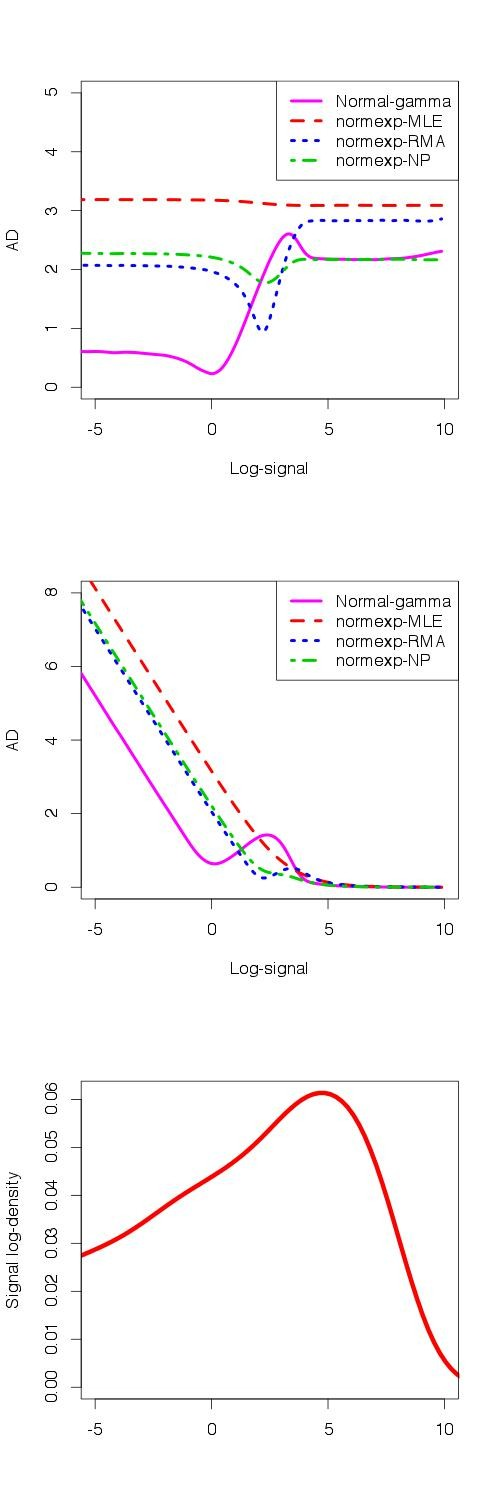 http://static-content.springer.com/image/art%3A10.1186%2F1471-2105-13-329/MediaObjects/12859_2012_5734_Fig3_HTML.jpg