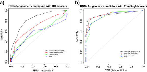 http://static-content.springer.com/image/art%3A10.1186%2F1471-2105-13-334/MediaObjects/12859_2012_5624_Fig3_HTML.jpg