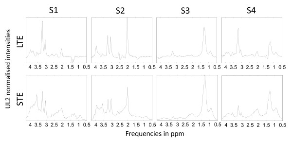 http://static-content.springer.com/image/art%3A10.1186%2F1471-2105-13-38/MediaObjects/12859_2011_5185_Fig2_HTML.jpg