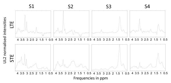 http://static-content.springer.com/image/art%3A10.1186%2F1471-2105-13-38/MediaObjects/12859_2011_5185_Fig3_HTML.jpg