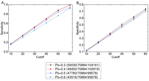 http://static-content.springer.com/image/art%3A10.1186%2F1471-2105-13-49/MediaObjects/12859_2011_5203_Fig4_HTML.jpg