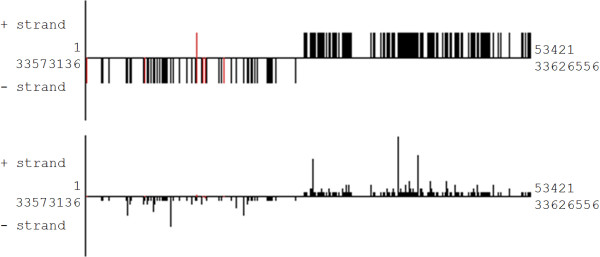 http://static-content.springer.com/image/art%3A10.1186%2F1471-2105-13-5/MediaObjects/12859_2011_5047_Fig3_HTML.jpg