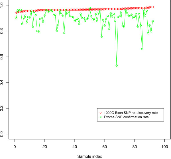 http://static-content.springer.com/image/art%3A10.1186%2F1471-2105-13-8/MediaObjects/12859_2011_5039_Fig4_HTML.jpg