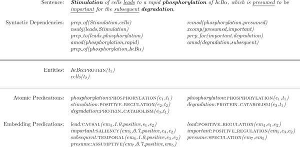 http://static-content.springer.com/image/art%3A10.1186%2F1471-2105-13-S11-S7/MediaObjects/12859_2012_5232_Fig2_HTML.jpg