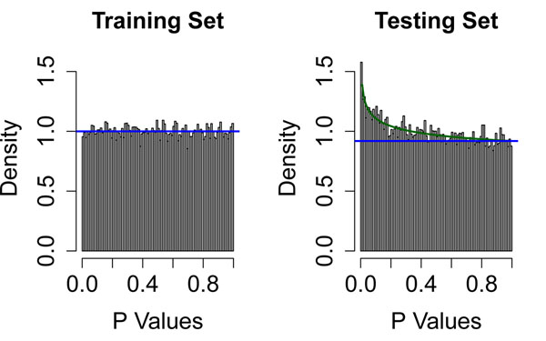 http://static-content.springer.com/image/art%3A10.1186%2F1471-2105-13-S13-S1/MediaObjects/12859_2012_5286_Fig1_HTML.jpg