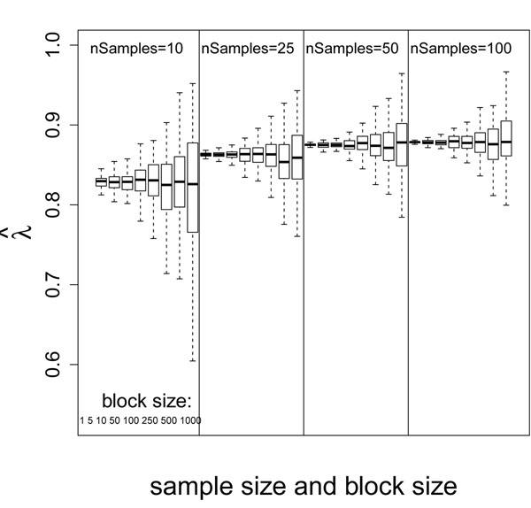 http://static-content.springer.com/image/art%3A10.1186%2F1471-2105-13-S13-S1/MediaObjects/12859_2012_5286_Fig4_HTML.jpg