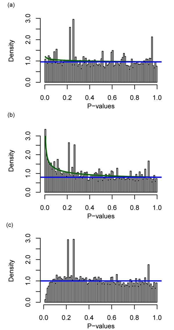 http://static-content.springer.com/image/art%3A10.1186%2F1471-2105-13-S13-S5/MediaObjects/12859_2012_5290_Fig2_HTML.jpg